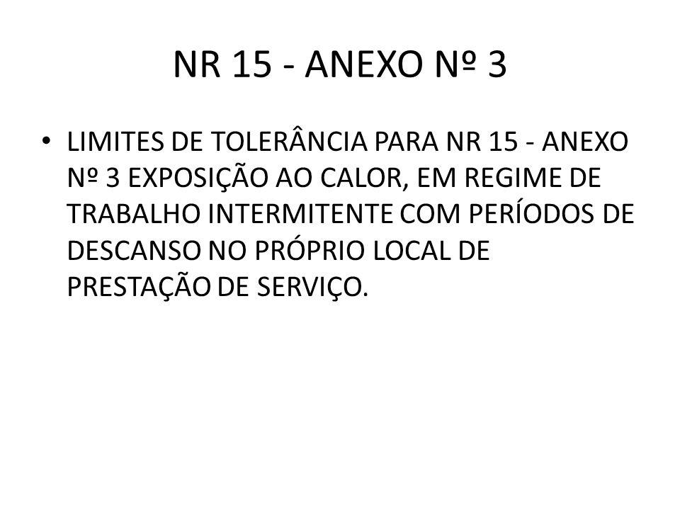 NR 15 - ANEXO Nº 3 LIMITES DE TOLERÂNCIA PARA NR 15 - ANEXO Nº 3 EXPOSIÇÃO AO CALOR, EM REGIME DE TRABALHO INTERMITENTE COM PERÍODOS DE DESCANSO NO PR