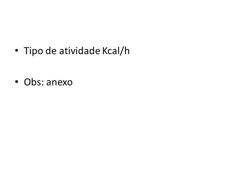 Tipo de atividade Kcal/h Obs: anexo