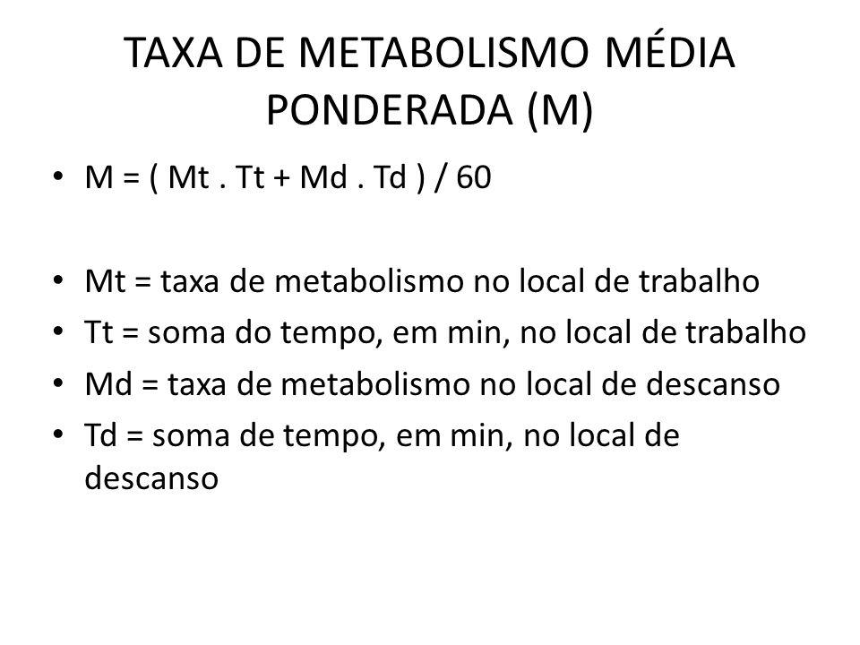 TAXA DE METABOLISMO MÉDIA PONDERADA (M) M = ( Mt. Tt + Md. Td ) / 60 Mt = taxa de metabolismo no local de trabalho Tt = soma do tempo, em min, no loca