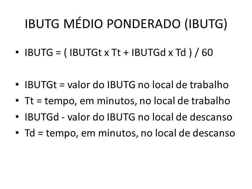 IBUTG MÉDIO PONDERADO (IBUTG) IBUTG = ( IBUTGt x Tt + IBUTGd x Td ) / 60 IBUTGt = valor do IBUTG no local de trabalho Tt = tempo, em minutos, no local