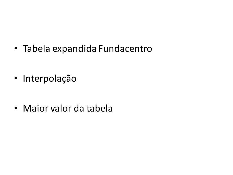 Tabela expandida Fundacentro Interpolação Maior valor da tabela
