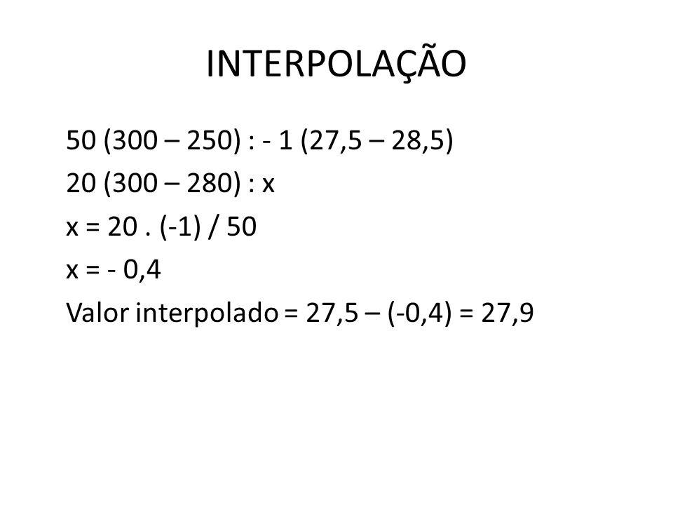 INTERPOLAÇÃO 50 (300 – 250) : - 1 (27,5 – 28,5) 20 (300 – 280) : x x = 20. (-1) / 50 x = - 0,4 Valor interpolado = 27,5 – (-0,4) = 27,9