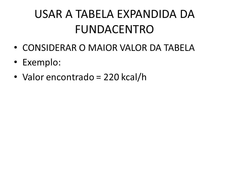 USAR A TABELA EXPANDIDA DA FUNDACENTRO CONSIDERAR O MAIOR VALOR DA TABELA Exemplo: Valor encontrado = 220 kcal/h