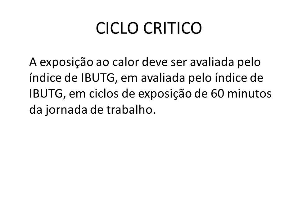 CICLO CRITICO A exposição ao calor deve ser avaliada pelo índice de IBUTG, em avaliada pelo índice de IBUTG, em ciclos de exposição de 60 minutos da j