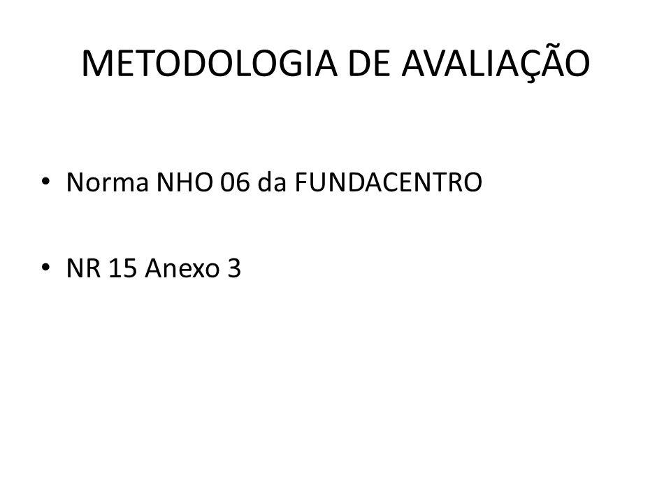 METODOLOGIA DE AVALIAÇÃO Norma NHO 06 da FUNDACENTRO NR 15 Anexo 3