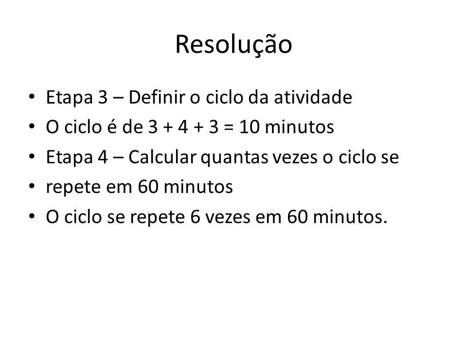 Resolução Etapa 3 – Definir o ciclo da atividade O ciclo é de 3 + 4 + 3 = 10 minutos Etapa 4 – Calcular quantas vezes o ciclo se repete em 60 minutos