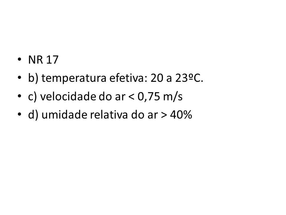 NR 17 b) temperatura efetiva: 20 a 23ºC. c) velocidade do ar < 0,75 m/s d) umidade relativa do ar > 40%