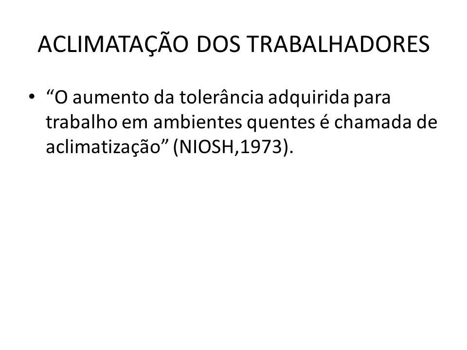 """ACLIMATAÇÃO DOS TRABALHADORES """"O aumento da tolerância adquirida para trabalho em ambientes quentes é chamada de aclimatização"""" (NIOSH,1973)."""