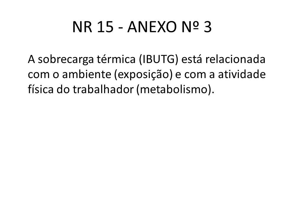 NR 15 - ANEXO Nº 3 A sobrecarga térmica (IBUTG) está relacionada com o ambiente (exposição) e com a atividade física do trabalhador (metabolismo).