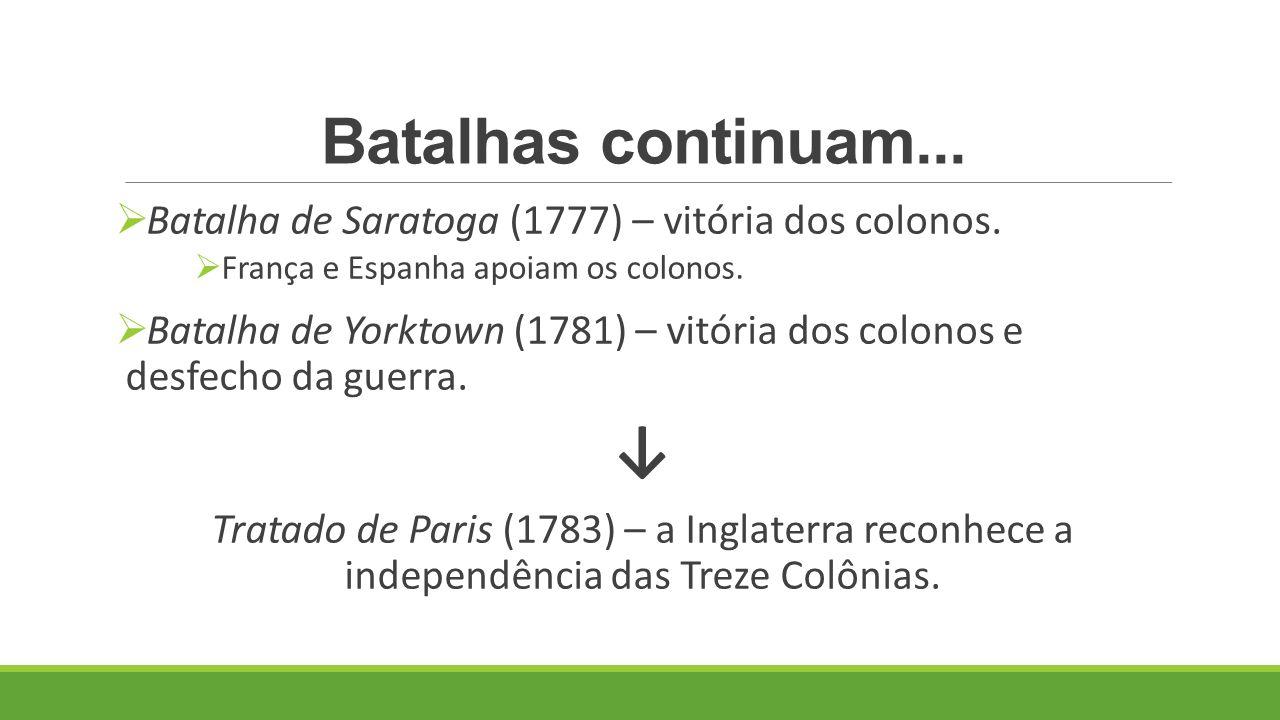 Capítulo 16 O PROCESSO DE INDEPENDÊNCIA DA AMÉRICA PORTUGUESA