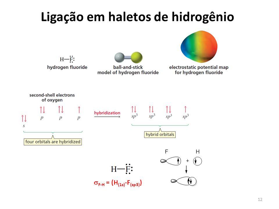 12 Ligação em haletos de hidrogênio  F-H = (H (1s) -F (sp3) )