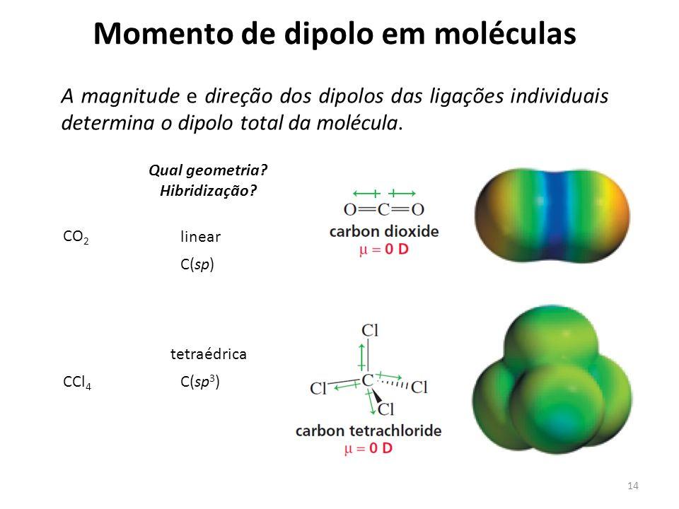 14 Momento de dipolo em moléculas A magnitude e direção dos dipolos das ligações individuais determina o dipolo total da molécula. CO 2 CCl 4 Qual geo