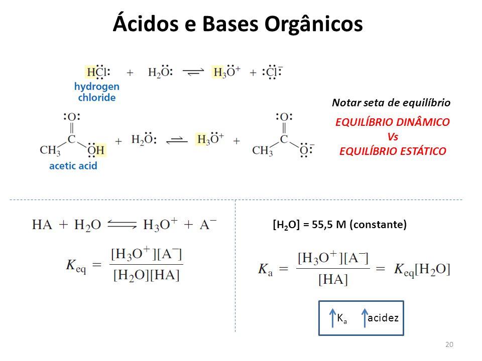 20 Ácidos e Bases Orgânicos Notar seta de equilíbrio EQUILÍBRIO DINÂMICO Vs EQUILÍBRIO ESTÁTICO [H 2 O] = 55,5 M (constante) KaKa acidez