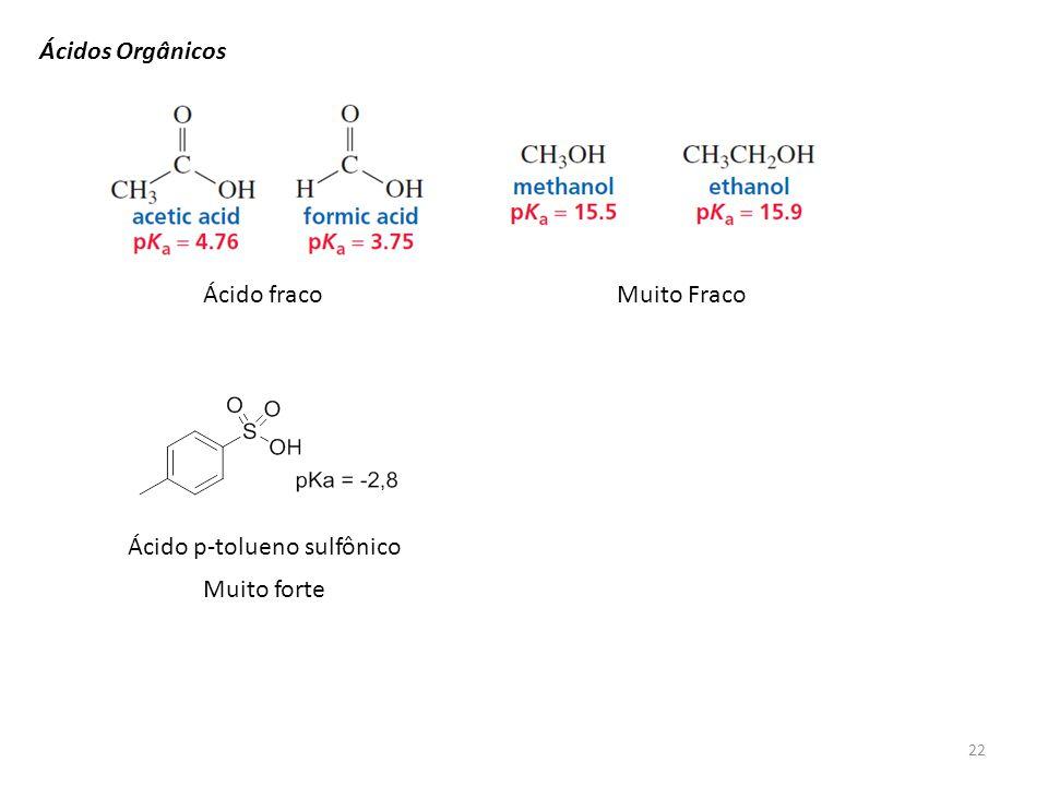 22 Ácidos Orgânicos Ácido fracoMuito Fraco Ácido p-tolueno sulfônico Muito forte