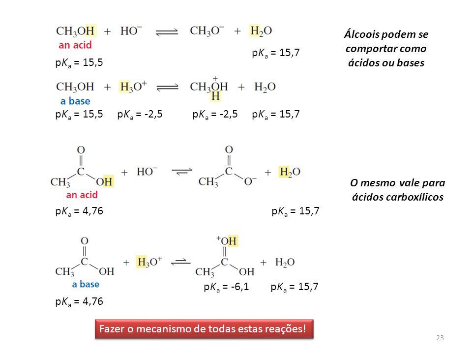23 Álcoois podem se comportar como ácidos ou bases O mesmo vale para ácidos carboxílicos pK a = -2,5pK a = 15,7pK a = 15,5pK a = -2,5 pK a = 15,5 pK a