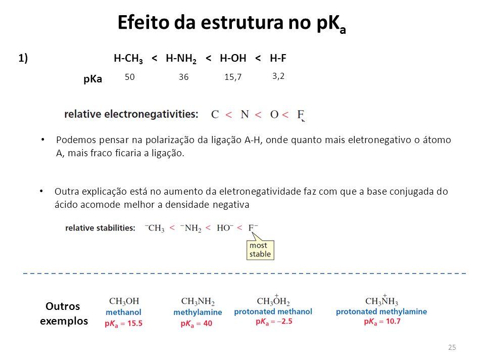 25 Efeito da estrutura no pK a 1)H-CH 3 < H-NH 2 < H-OH < H-F 3,2 pKa 503615,7 Outra explicação está no aumento da eletronegatividade faz com que a ba