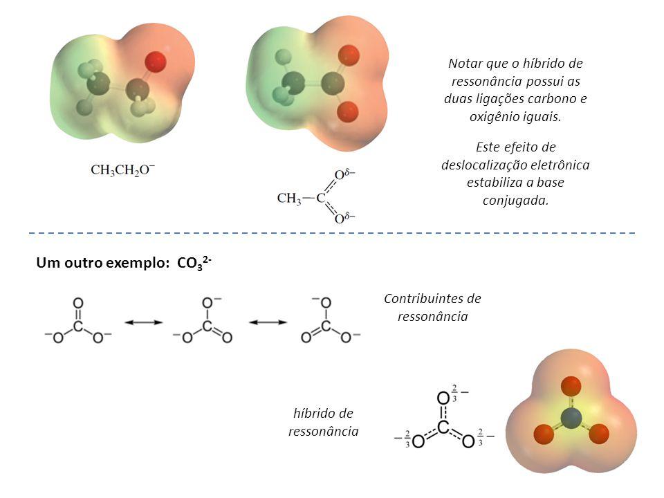 31 Notar que o híbrido de ressonância possui as duas ligações carbono e oxigênio iguais. Este efeito de deslocalização eletrônica estabiliza a base co