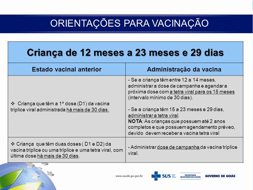 Criança de 12 meses a 23 meses e 29 dias Estado vacinal anteriorAdministração da vacina  Criança que têm a 1ª dose (D1) da vacina tríplice viral admi