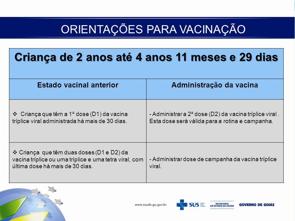 Criança de 2 anos até 4 anos 11 meses e 29 dias Estado vacinal anteriorAdministração da vacina  Criança que têm a 1ª dose (D1) da vacina tríplice vir