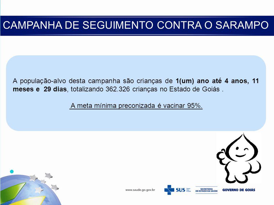 CAMPANHA DE SEGUIMENTO CONTRA O SARAMPO A população-alvo desta campanha são crianças de 1(um) ano até 4 anos, 11 meses e 29 dias, totalizando 362.326