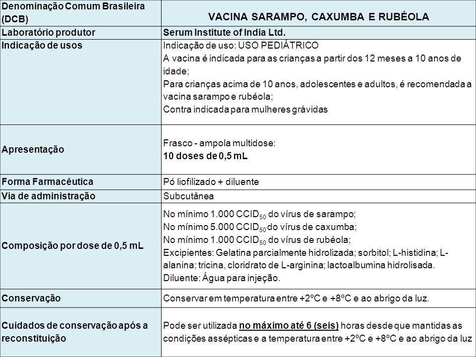 Denominação Comum Brasileira (DCB) VACINA SARAMPO, CAXUMBA E RUBÉOLA Laboratório produtorSerum Institute of India Ltd. Indicação de usos Indicação de