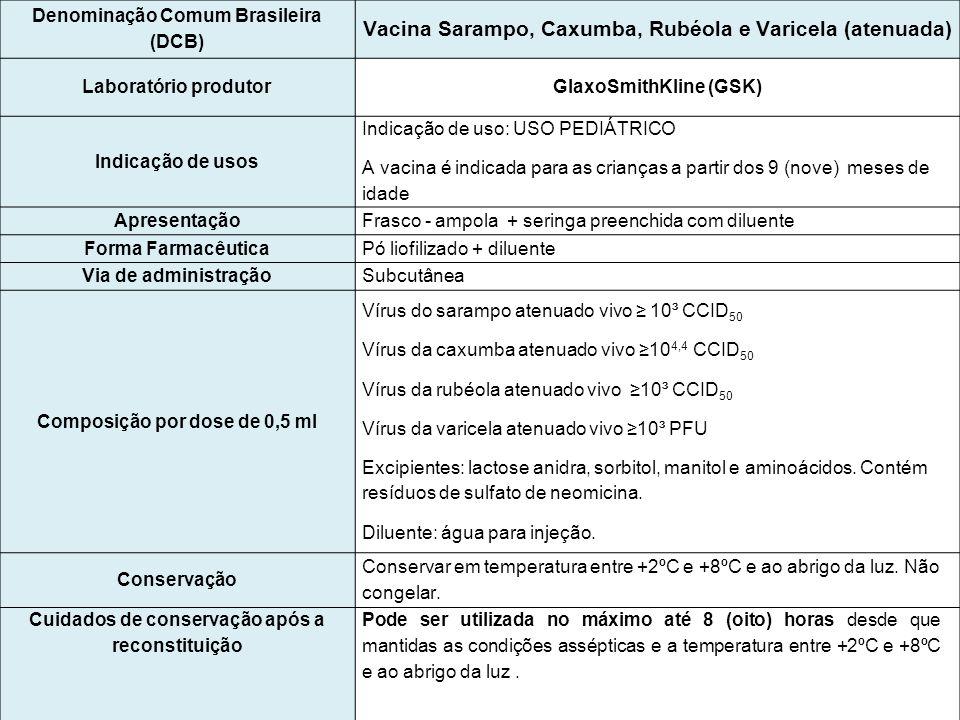Denominação Comum Brasileira (DCB) Vacina Sarampo, Caxumba, Rubéola e Varicela (atenuada) Laboratório produtorGlaxoSmithKline (GSK) Indicação de usos