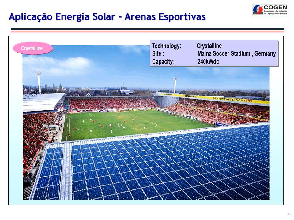 Aplicação Energia Solar – Arenas Esportivas 13