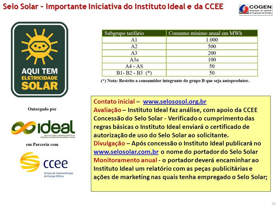 19 Selo Solar – Importante Iniciativa do Instituto Ideal e da CCEE Contato inicial – www.selososol.org.brwww.selososol.org.br Avaliação – Instituto Id