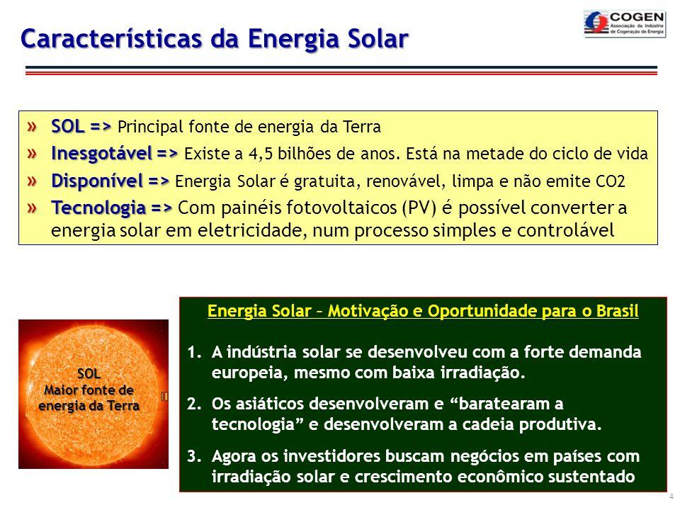 Características da Energia Solar » SOL => » SOL => Principal fonte de energia da Terra » Inesgotável => » Inesgotável => Existe a 4,5 bilhões de anos.