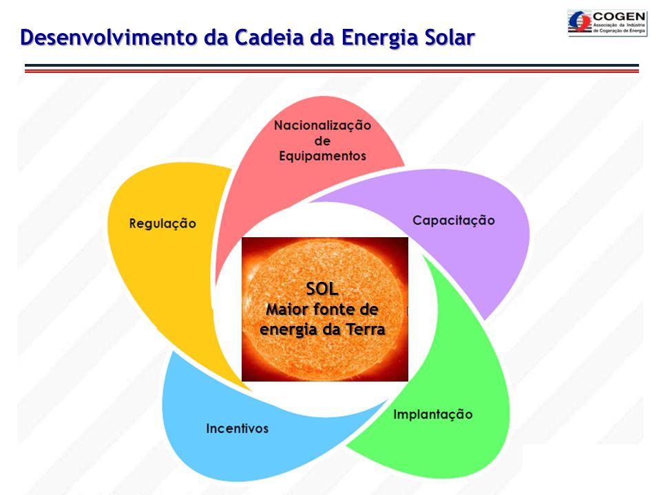 Energia Solar: Fonte Renovável Complementar 6 » Competitividade => Oportunidade => é possível demonstrar que o preço da energia solar PV instalado pelo consumidor poderá ser menor do que o preço da energia elétrica com impostos fornecida por várias Concessionárias (REN ANEEL 481/2012) » Regulação GD => Disponível => assegura direito do consumidor optar por fonte energética de menor custo.