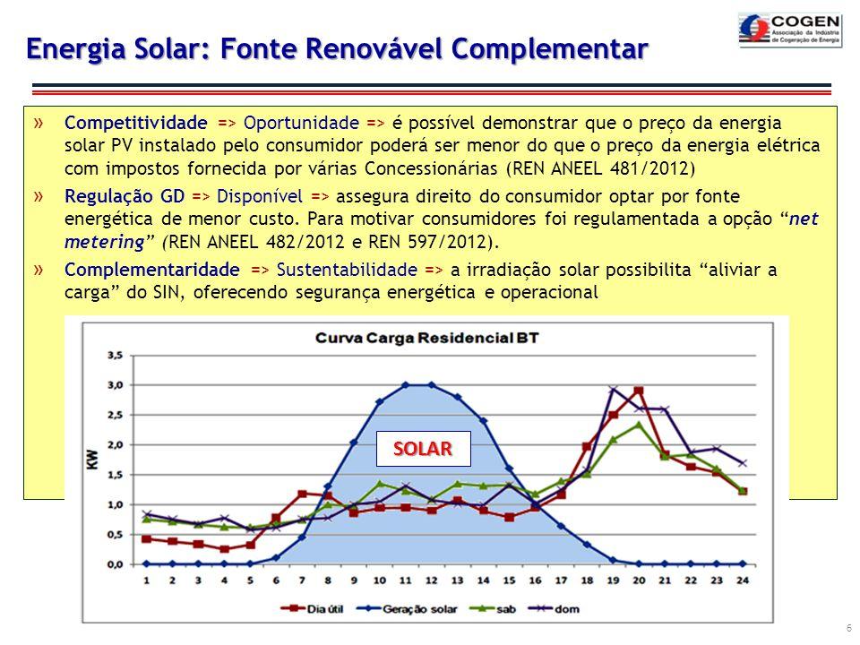 Energia Solar: Fonte Renovável Complementar 6 » Competitividade => Oportunidade => é possível demonstrar que o preço da energia solar PV instalado pel