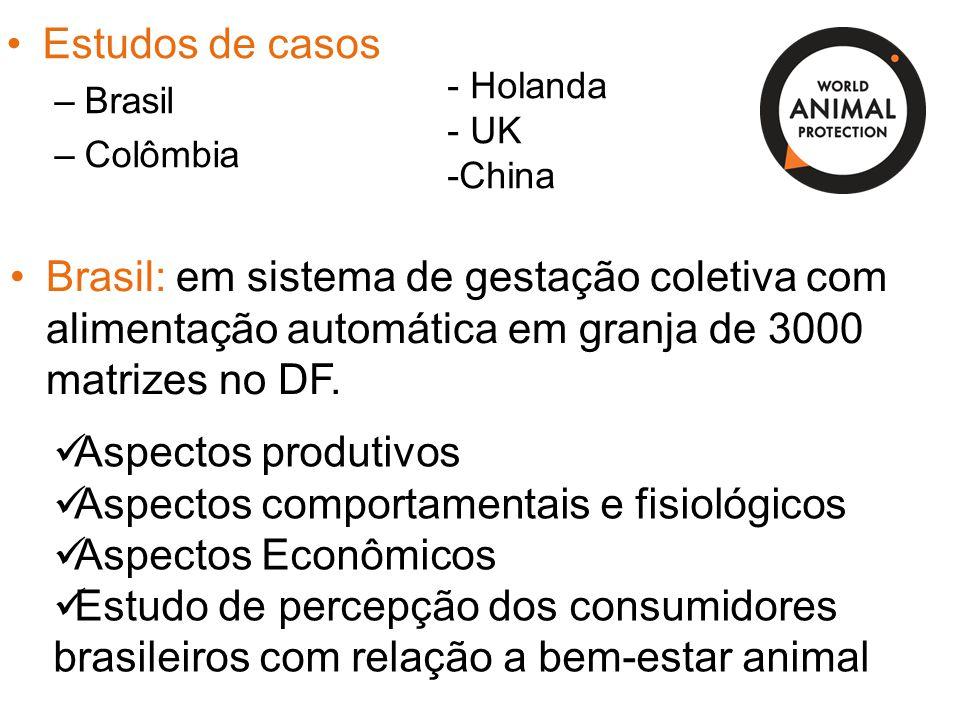 Brasil: em sistema de gestação coletiva com alimentação automática em granja de 3000 matrizes no DF. Aspectos produtivos Aspectos comportamentais e fi