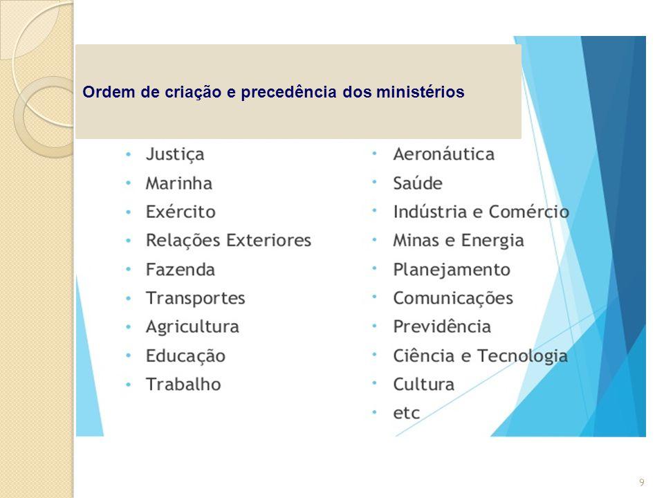 Ordem de criação e precedência dos ministérios 9