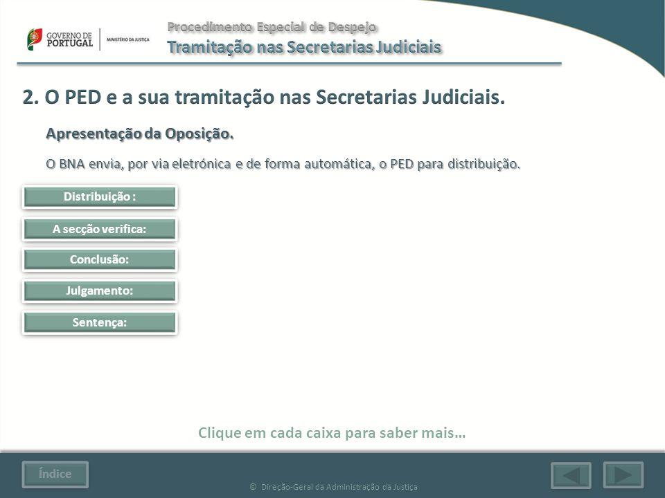 © Direção-Geral da Administração da Justiça Julgamento: Sentença: Clique em cada caixa para saber mais… Distribuição : A secção verifica: Conclusão: Apresentação da Oposição.