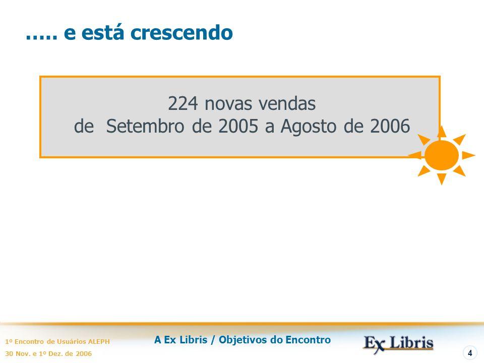 A Ex Libris / Objetivos do Encontro 1º Encontro de Usuários ALEPH 30 Nov. e 1º Dez. de 2006 4 ….. e está crescendo 224 novas vendas de Setembro de 200