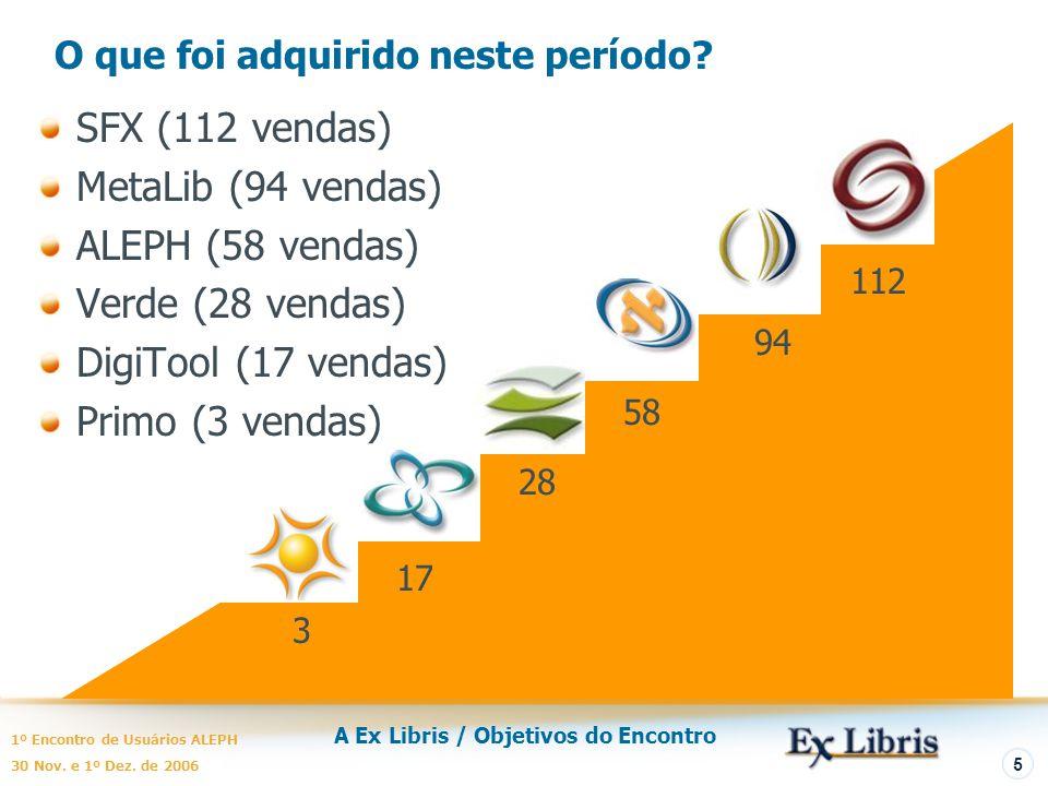 A Ex Libris / Objetivos do Encontro 1º Encontro de Usuários ALEPH 30 Nov. e 1º Dez. de 2006 5 O que foi adquirido neste período? SFX (112 vendas) Meta