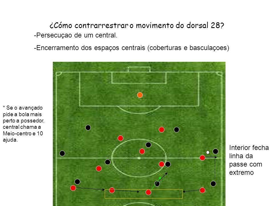 ¿Cómo contrarrestrar o movimento do dorsal 28. -Persecuçao de um central.