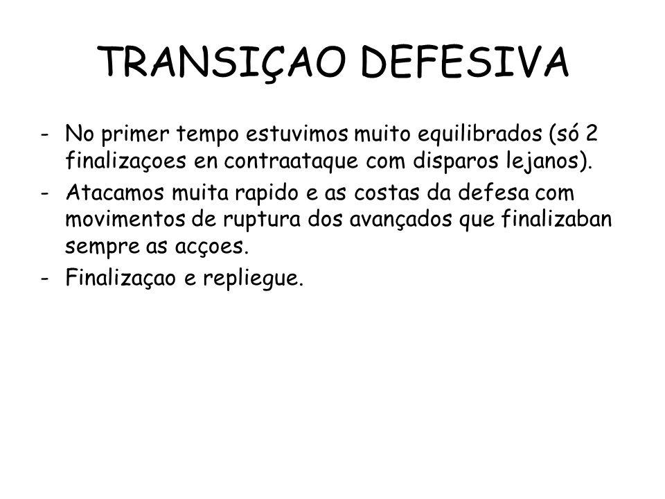 TRANSIÇAO DEFESIVA -No primer tempo estuvimos muito equilibrados (só 2 finalizaçoes en contraataque com disparos lejanos).