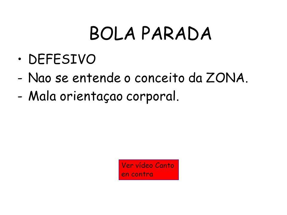 DEFESIVO -Nao se entende o conceito da ZONA. -Mala orientaçao corporal.