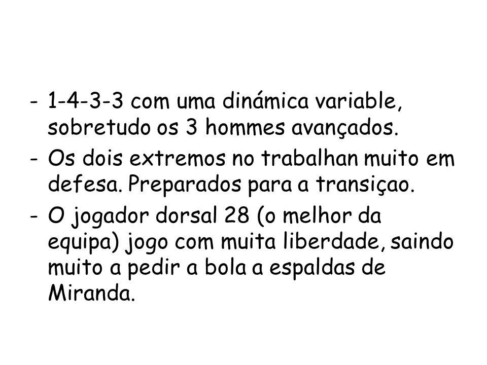 -1-4-3-3 com uma dinámica variable, sobretudo os 3 hommes avançados.