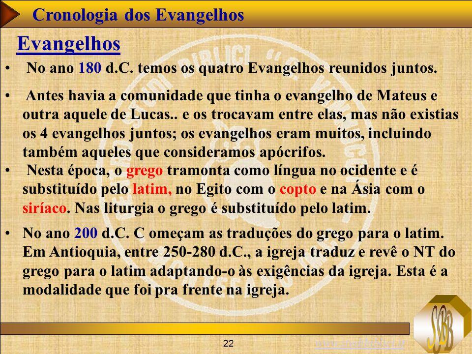www.studibiblici.it 22 No ano 180 d.C. temos os quatro Evangelhos reunidos juntos. Cronologia dos Evangelhos Evangelhos Antes havia a comunidade que t