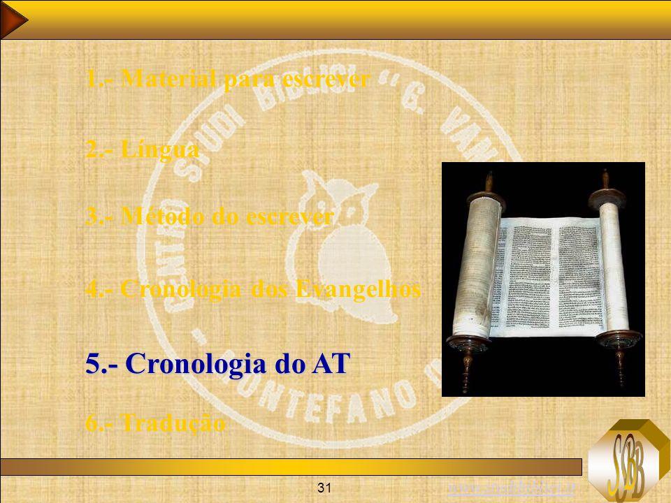 www.studibiblici.it 31 1.- Material para escrever 2.- Língua 3.- Método do escrever 4.- Cronologia dos Evangelhos 5.- Cronologia do AT 6.- Tradução