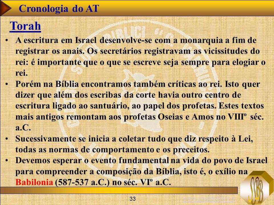www.studibiblici.it 33 Cronologia do AT Torah A escritura em Israel desenvolve-se com a monarquia a fim de registrar os anais. Os secretários registra