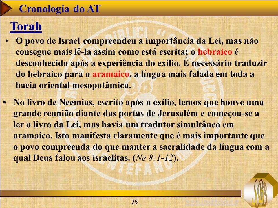 www.studibiblici.it 35 Cronologia do AT Torah O povo de Israel compreendeu a importância da Lei, mas não consegue mais lê-la assim como está escrita; o hebraico é desconhecido após a experiência do exílio.