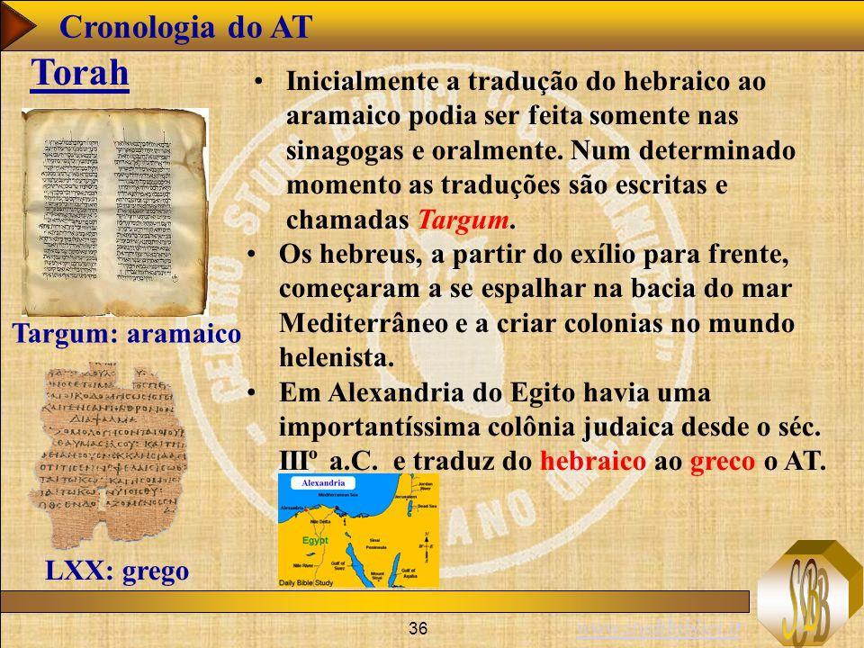 www.studibiblici.it 36 Cronologia do AT Torah Inicialmente a tradução do hebraico ao aramaico podia ser feita somente nas sinagogas e oralmente.