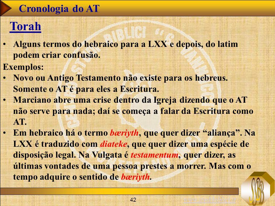 www.studibiblici.it 42 Cronologia do AT Torah Exemplos: Novo ou Antigo Testamento não existe para os hebreus. Somente o AT é para eles a Escritura. Ma