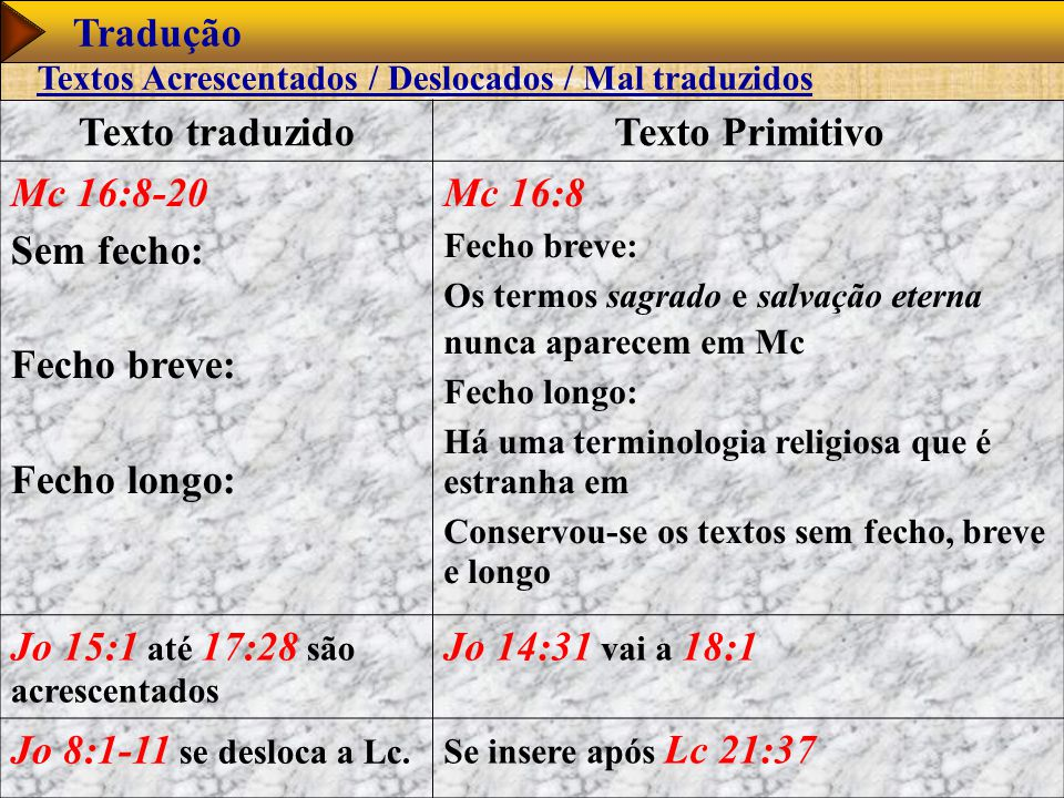 www.studibiblici.it 45 Tradução Texto traduzidoTexto Primitivo Mc 16:8-20 Sem fecho: Fecho breve: Fecho longo: Mc 16:8 Fecho breve: Os termos sagrado