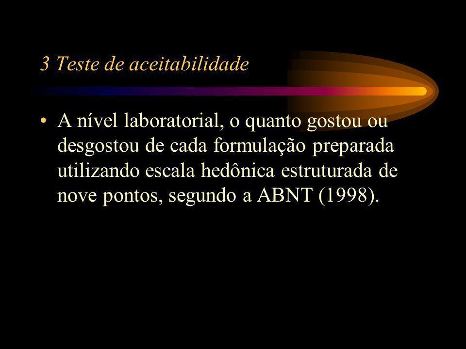 3 Teste de aceitabilidade A nível laboratorial, o quanto gostou ou desgostou de cada formulação preparada utilizando escala hedônica estruturada de nove pontos, segundo a ABNT (1998).