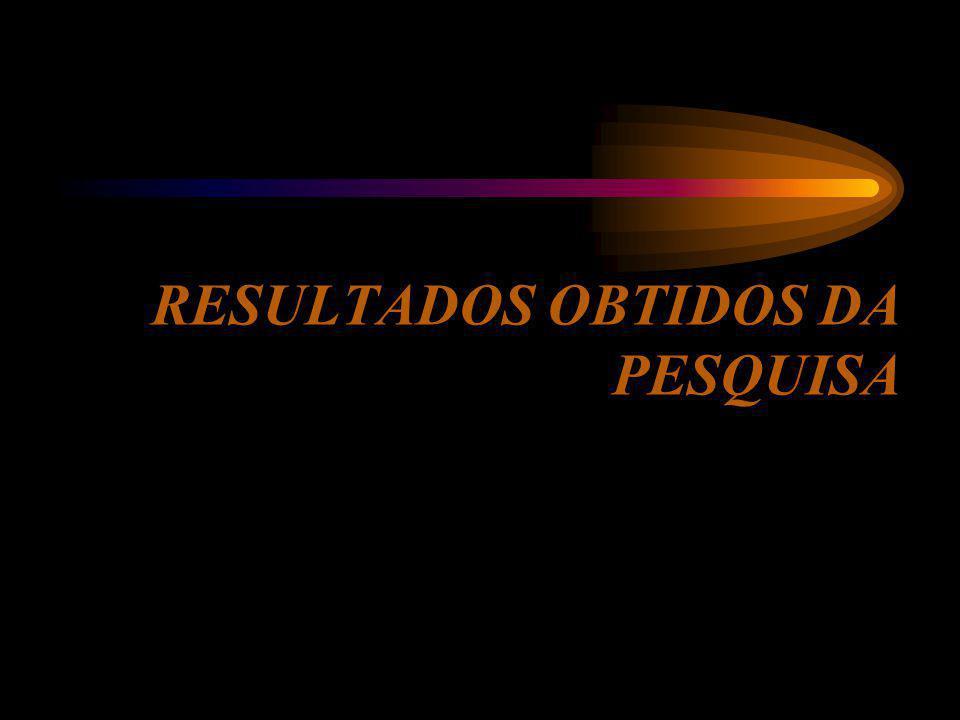 RESULTADOS OBTIDOS DA PESQUISA