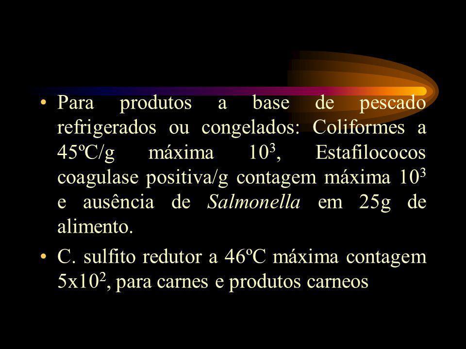 Para produtos a base de pescado refrigerados ou congelados: Coliformes a 45ºC/g máxima 10 3, Estafilococos coagulase positiva/g contagem máxima 10 3 e ausência de Salmonella em 25g de alimento.